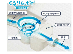 くるりんポイ排水口でお掃除簡単